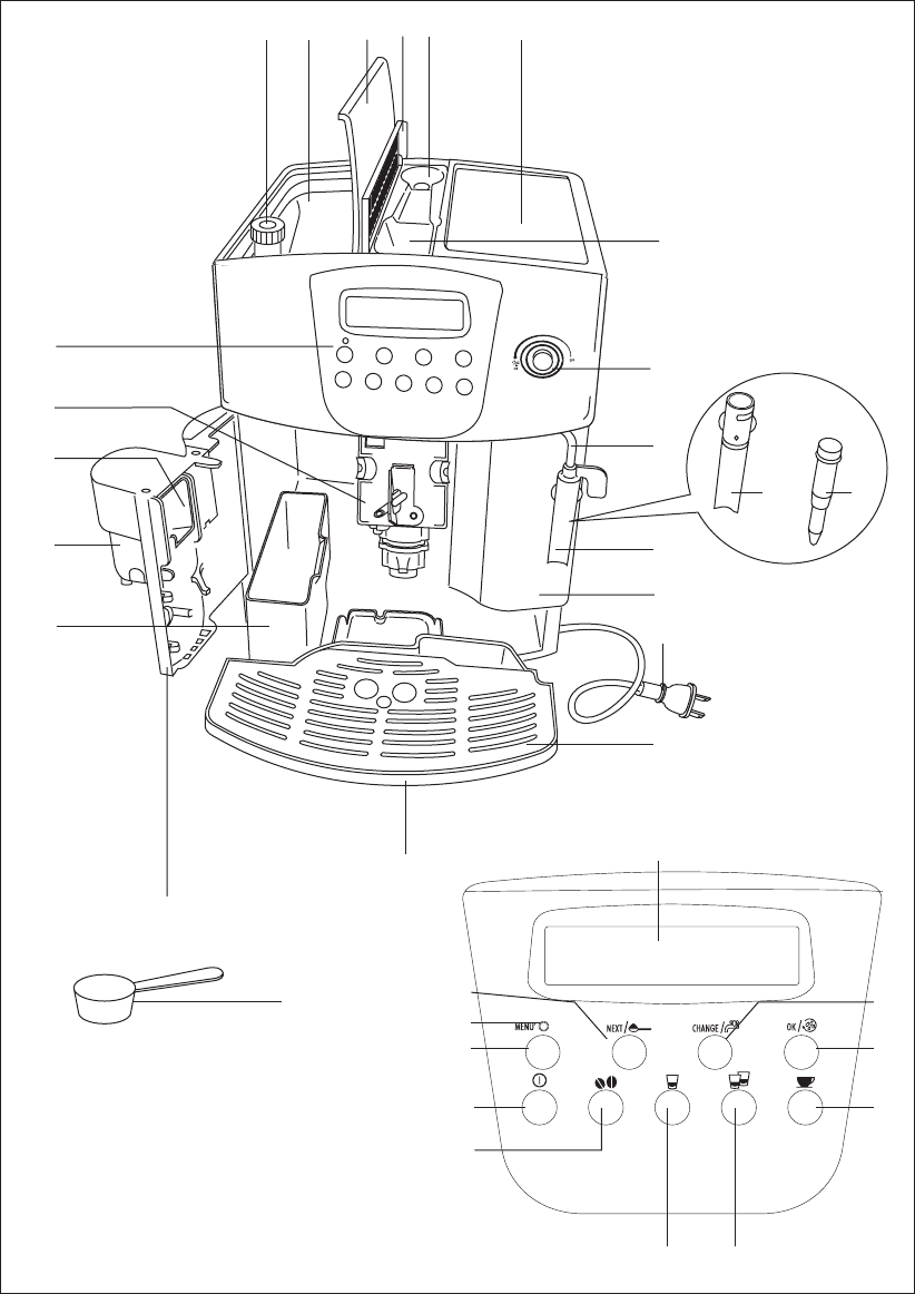 Page 4 of DeLonghi Coffeemaker ESAM4400 User Guide