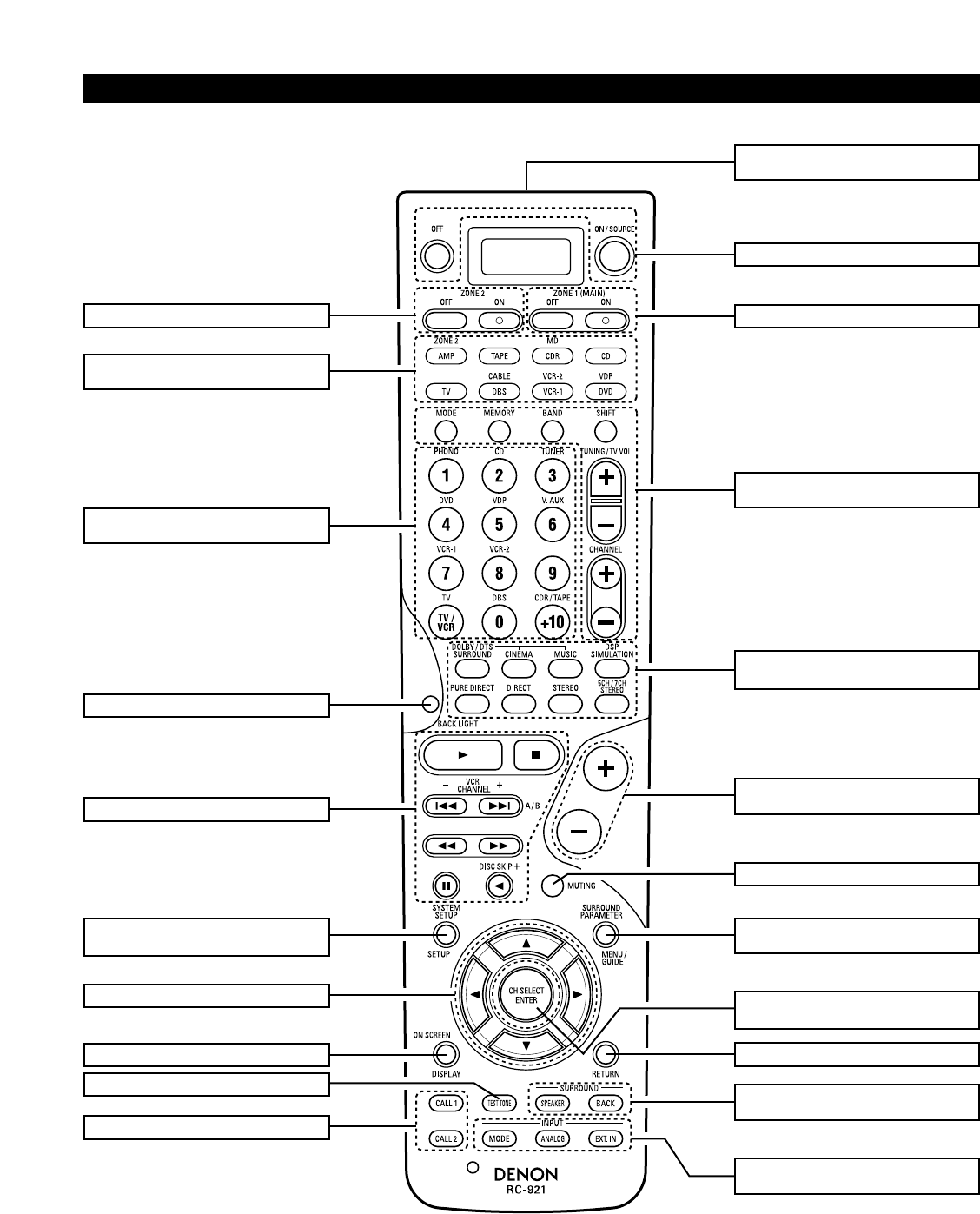 Page 15 of Denon Stereo Receiver AVR-1083 User Guide