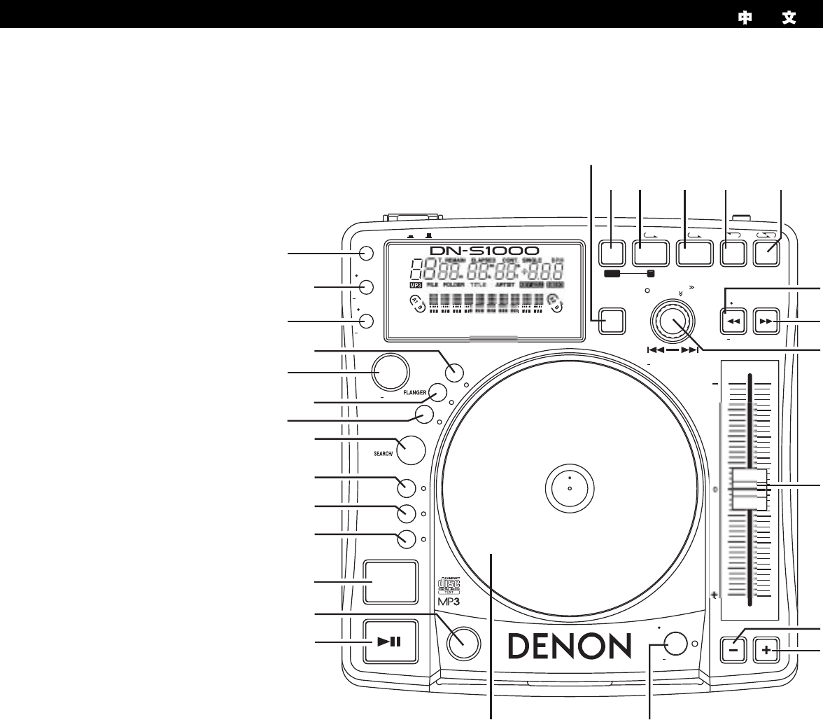 Page 3 of Denon CD Player DN-S1000 User Guide
