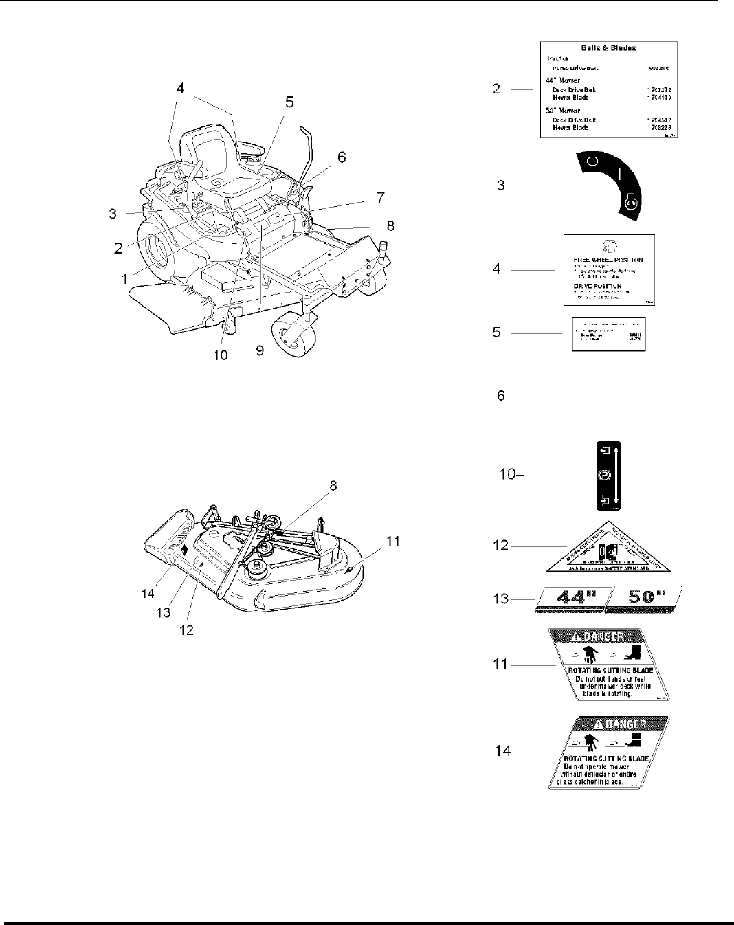 Page 56 of Snapper Lawn Mower ZT18440KH User Guide