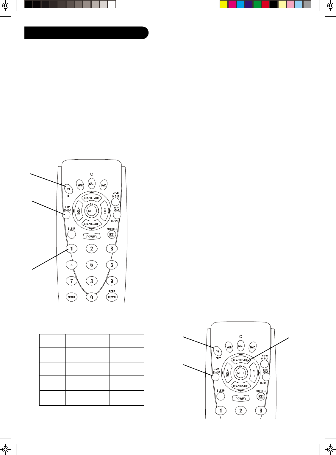 Page 6 of Zenith Universal Remote ZN-411 User Guide