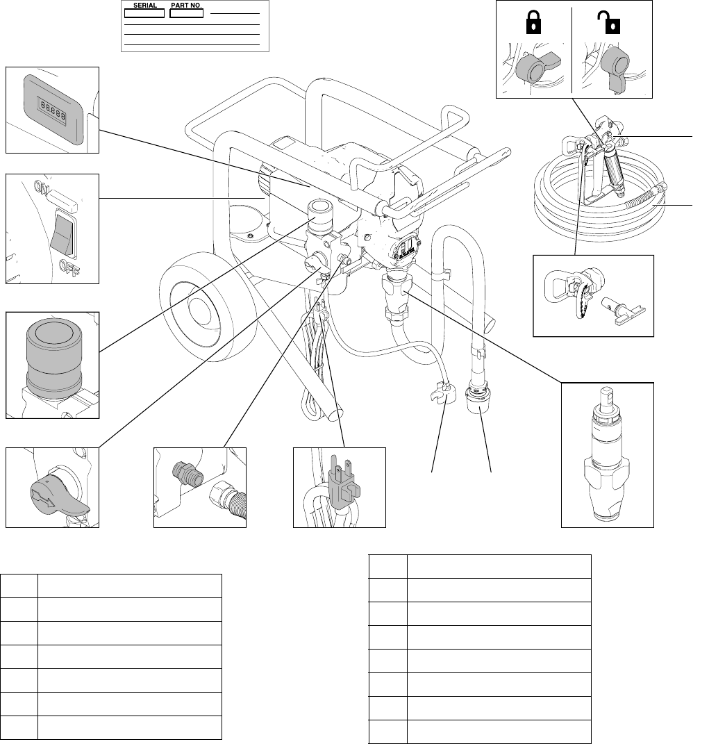 Page 5 of Graco Paint Sprayer 262906 User Guide