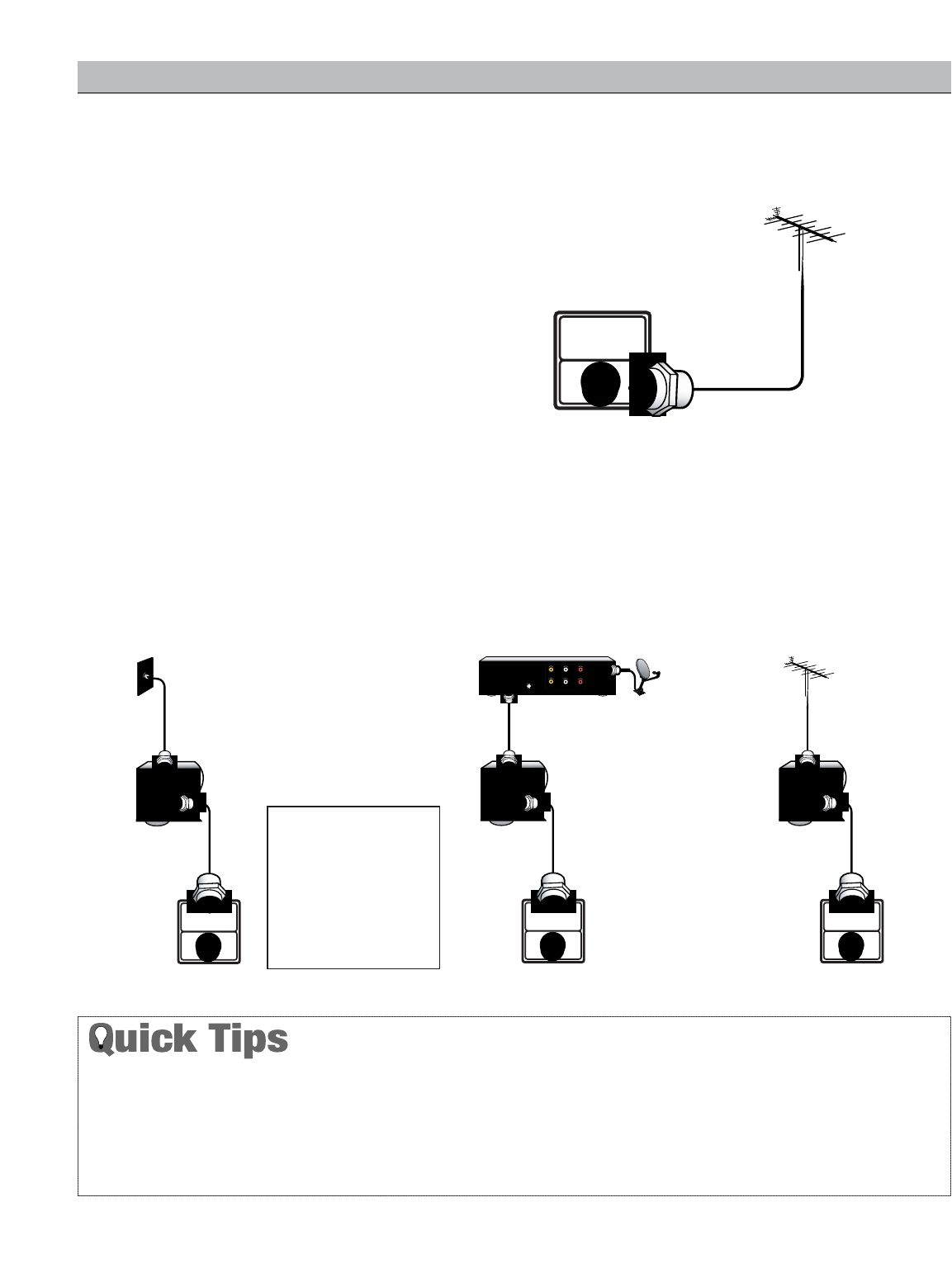 Page 5 of Sanyo Projection Television HT28745 User Guide