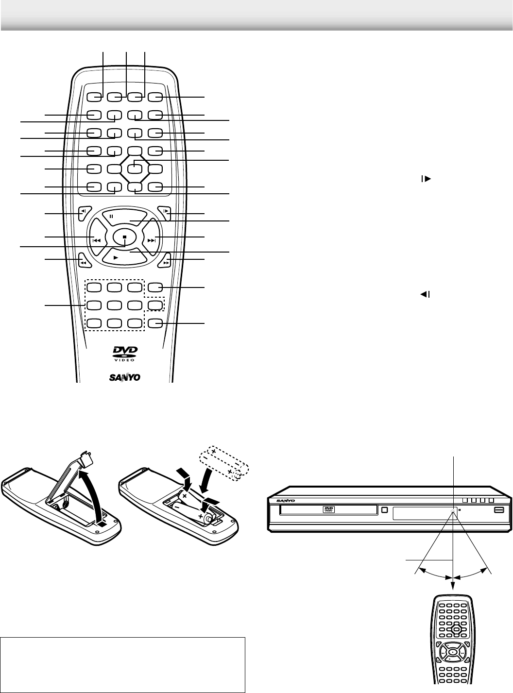 Page 7 of Sanyo DVD Player DWM-390 User Guide