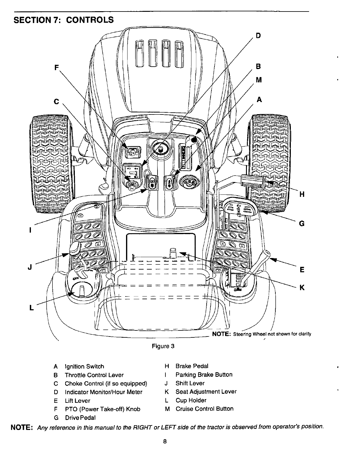 Page 8 of Cub Cadet Lawn Mower 1600 User Guide