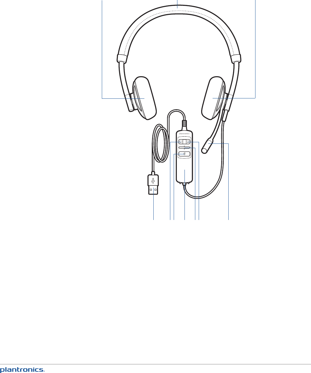Page 5 of Plantronics Corded Headset C720M User Guide