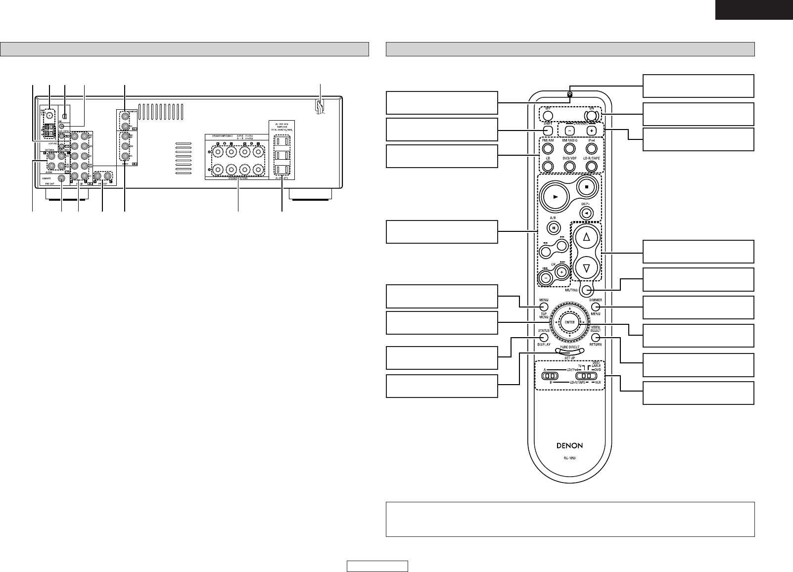 Page 7 of Denon Stereo Receiver DRA-37 User Guide