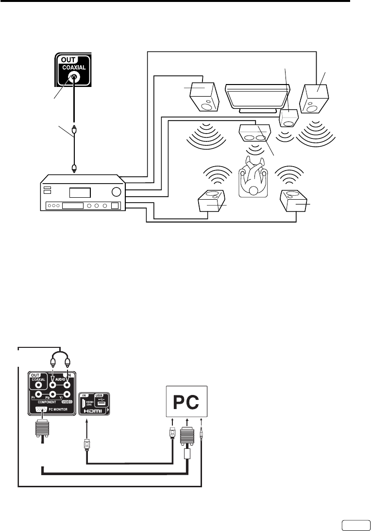 Page 33 of Sansui Flat Panel Television SLEDVD249 User