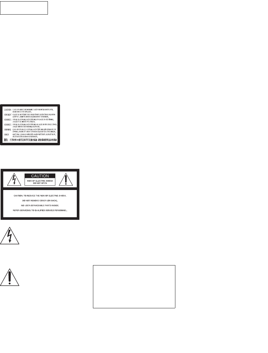 Page 2 of Sony TV Receiver NSZ-GT1 User Guide