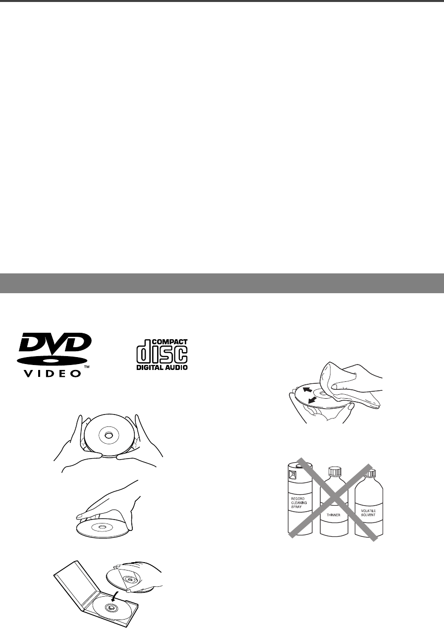 Page 40 of Symphonic DVD VCR Combo WF802 User Guide