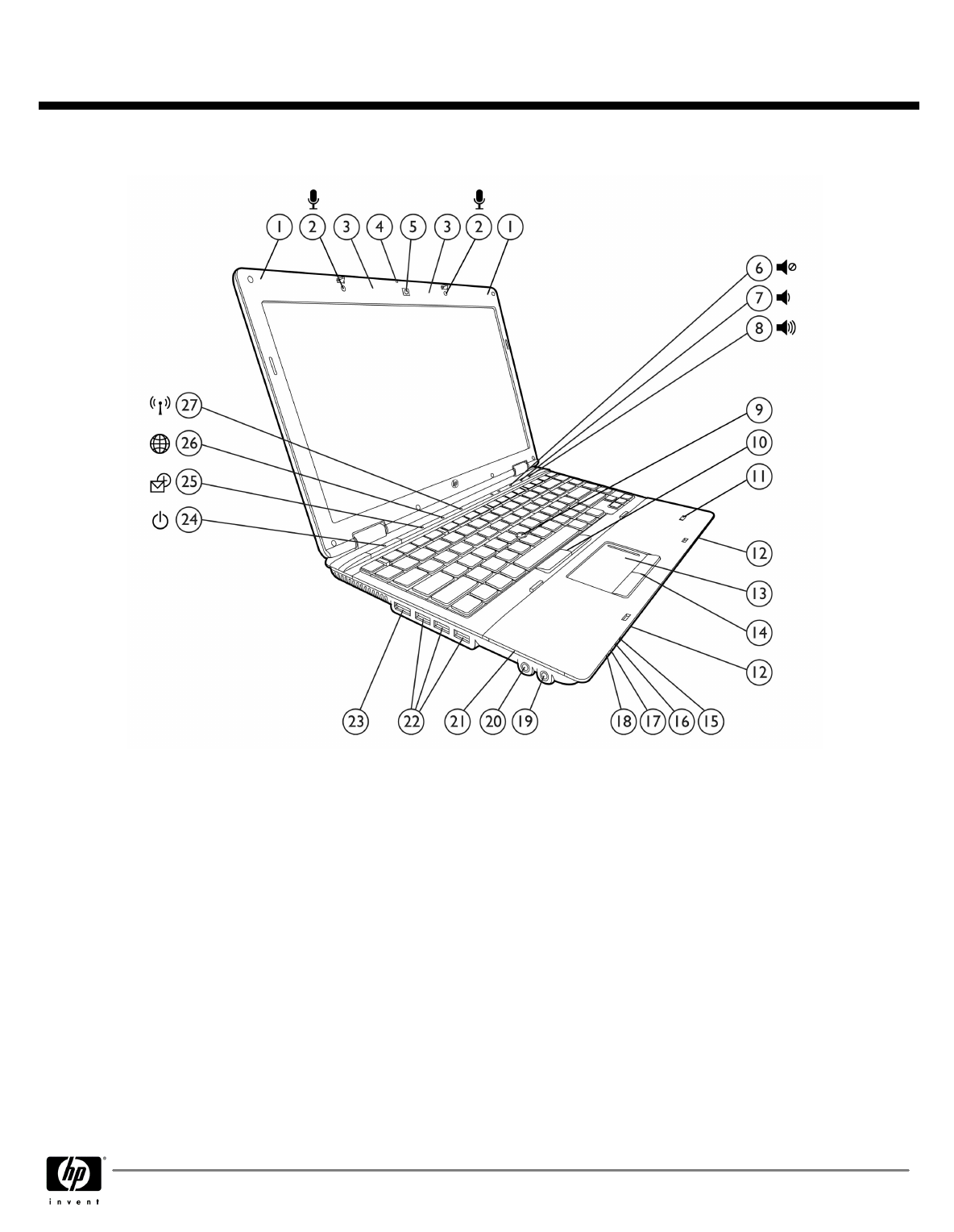 HP (Hewlett-Packard) Laptop 6440B User Guide