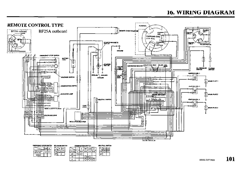 medium resolution of optimax wiring diagram wiring diagram toolbox premier hazard optimax wiring diagram optimax wiring diagram