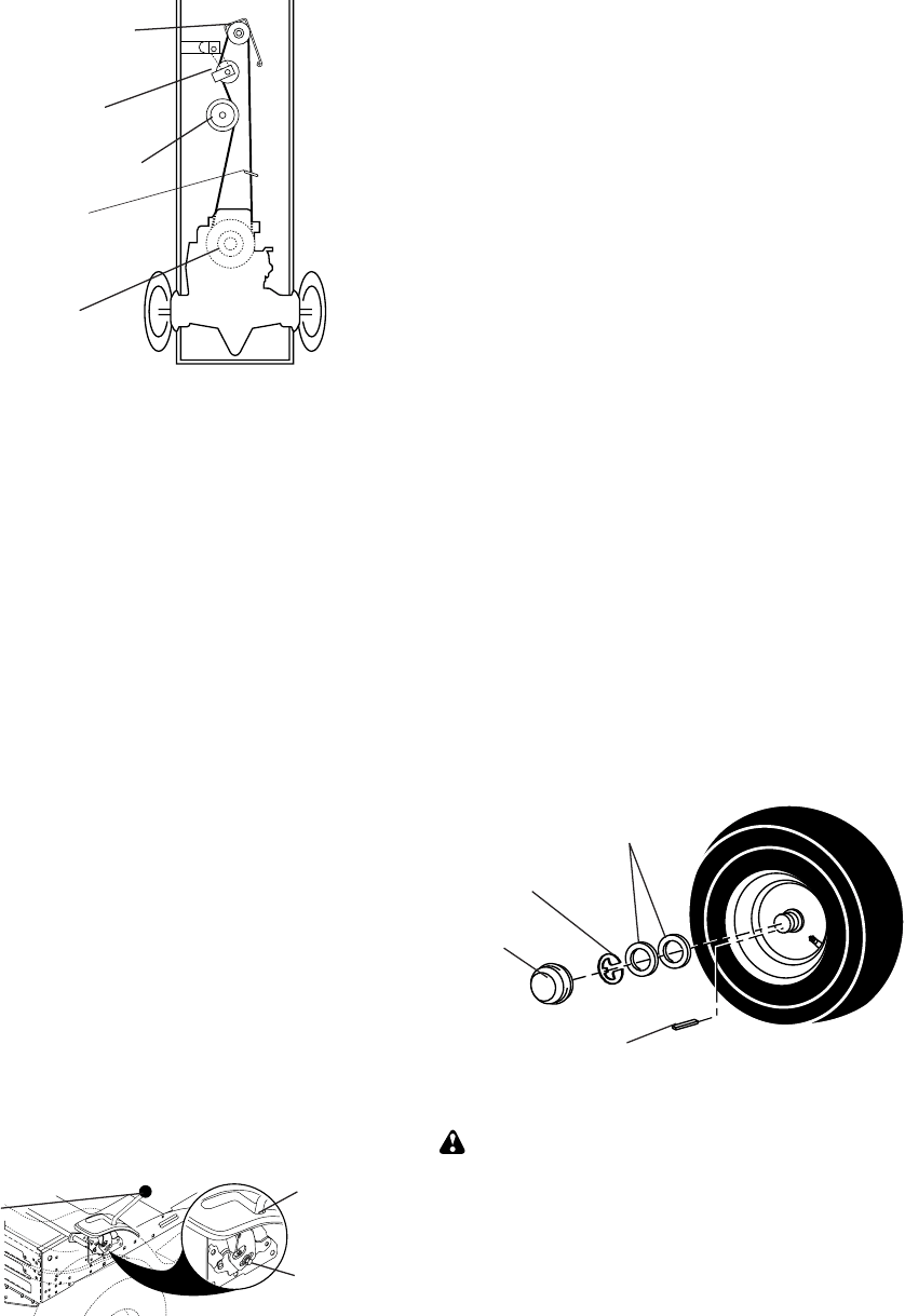 Page 25 of Electrolux Lawn Mower AG22H42STA User Guide