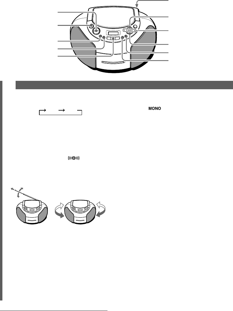 Page 6 of Aiwa Stereo System CSD-TD49 User Guide