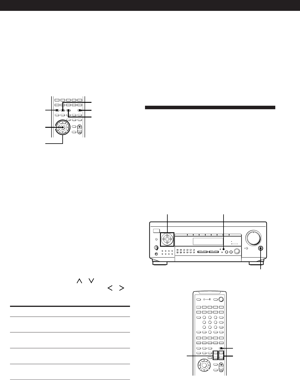Page 20 of Sony Stereo System STR-DE715 User Guide