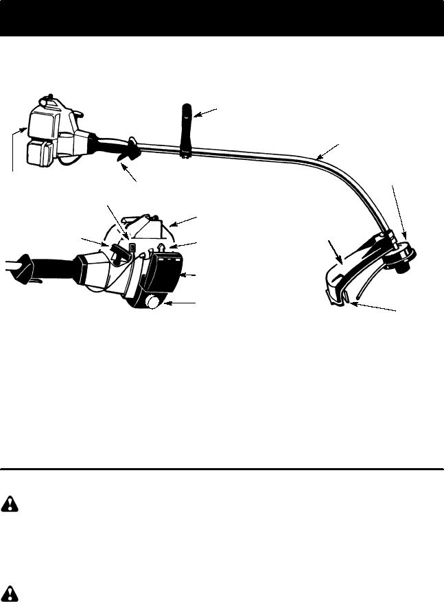 Page 4 of Weed Eater Trimmer FL21 LE User Guide