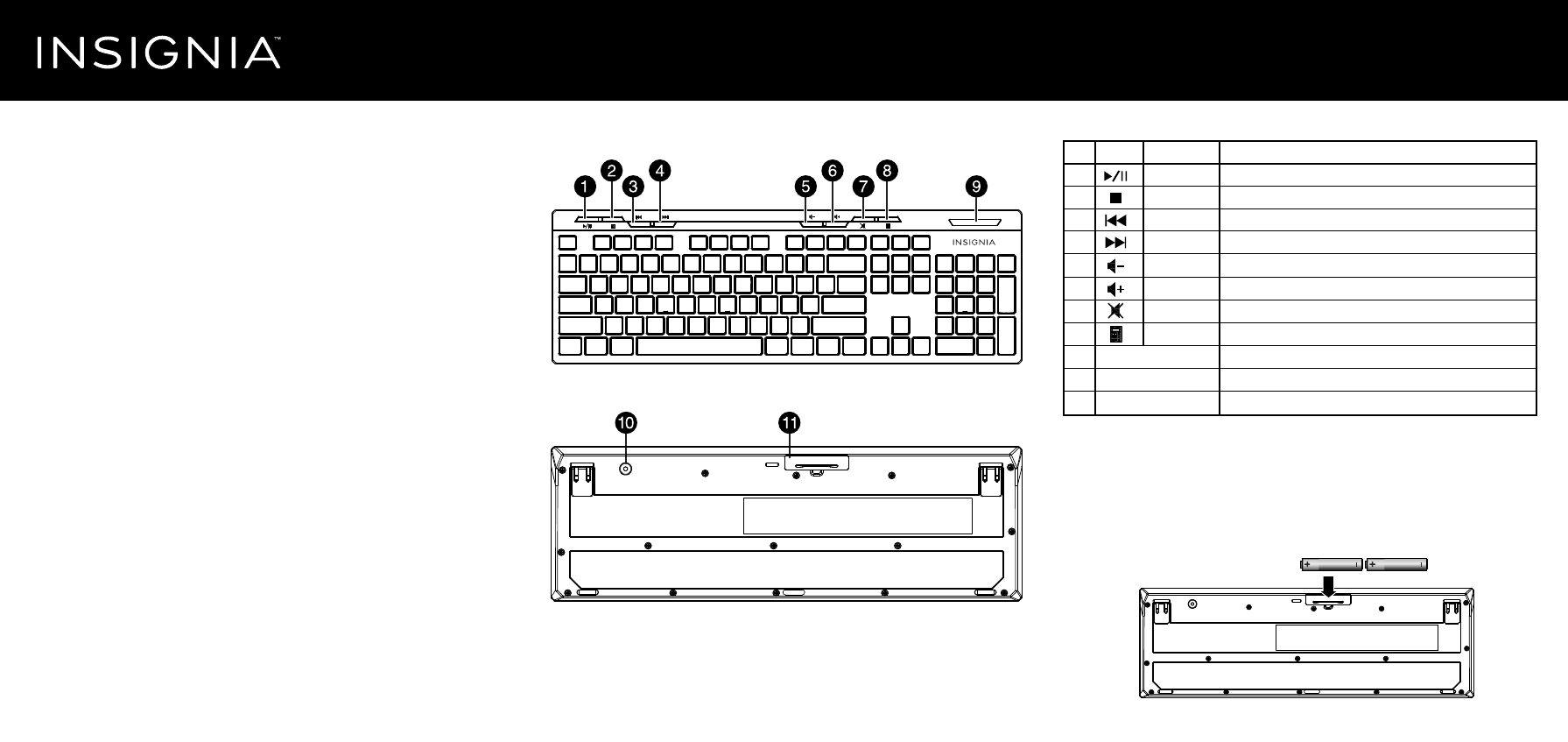 Insignia Computer Keyboard NS-PNK5011 User Guide