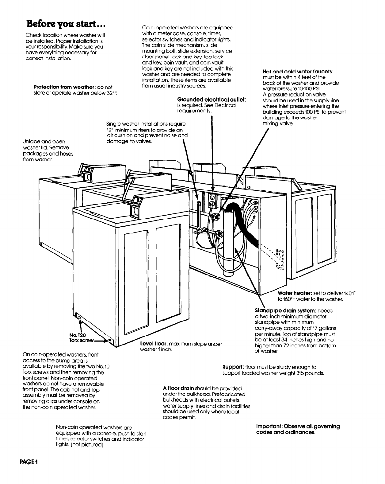 Page 2 of Whirlpool Washer 3354199 User Guide