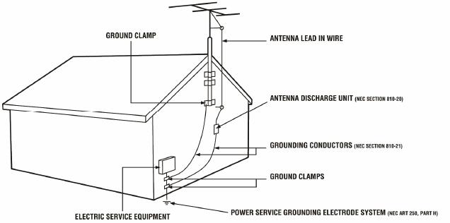 Page 5 of Vizio Flat Panel Television E470VL User Guide