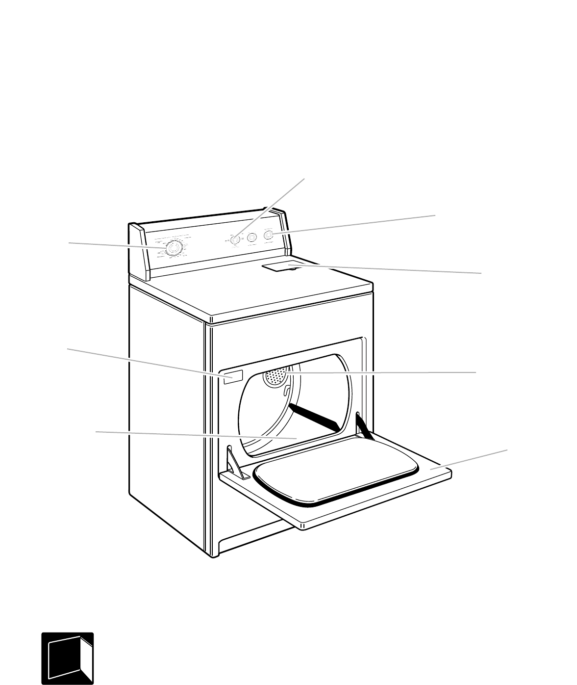 Page 5 of Whirlpool Washer TEDX640E User Guide