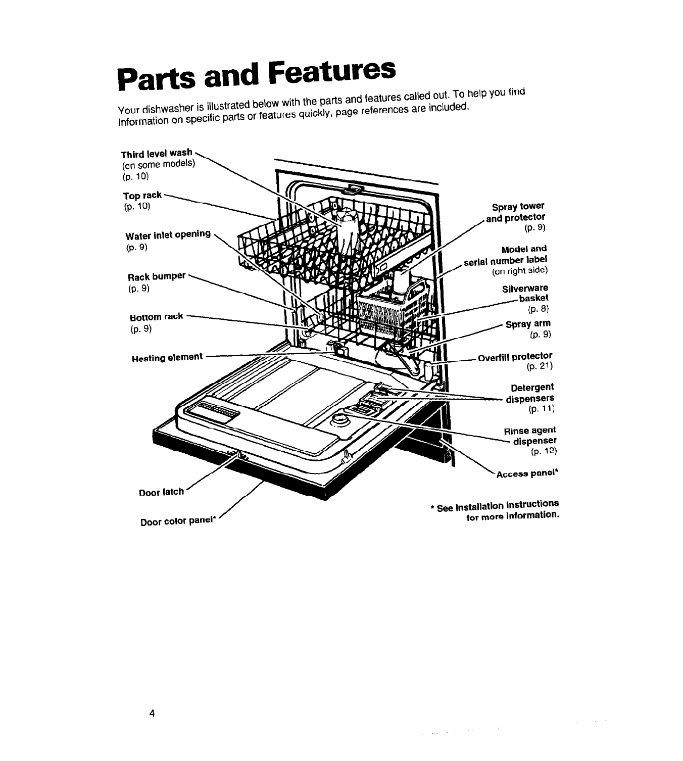 Page 4 of Whirlpool Dishwasher 830 User Guide