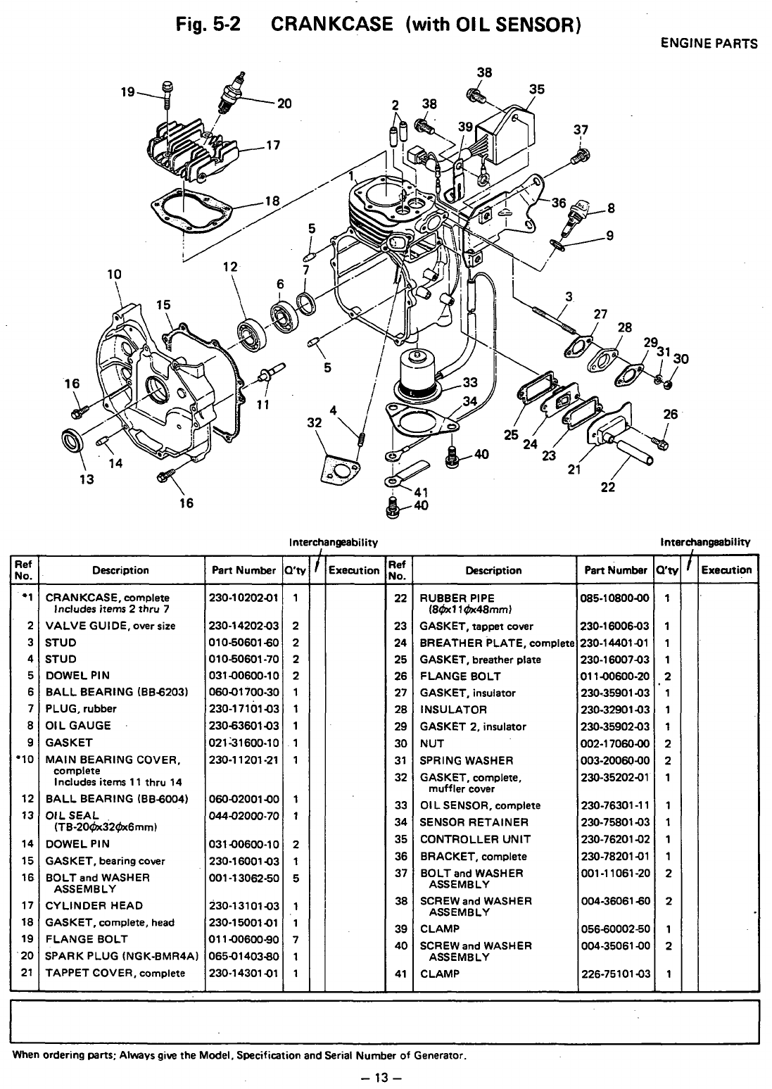 Page 15 of Subaru Robin Power Products Portable Generator
