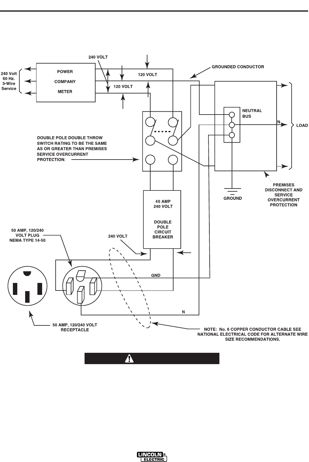 Page 16 of Lincoln Electric Welder 225 GXT User Guide