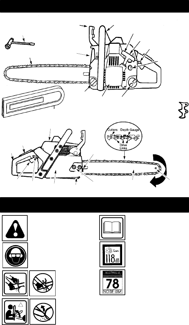 Page 2 of McCulloch Chainsaw M3616 User Guide