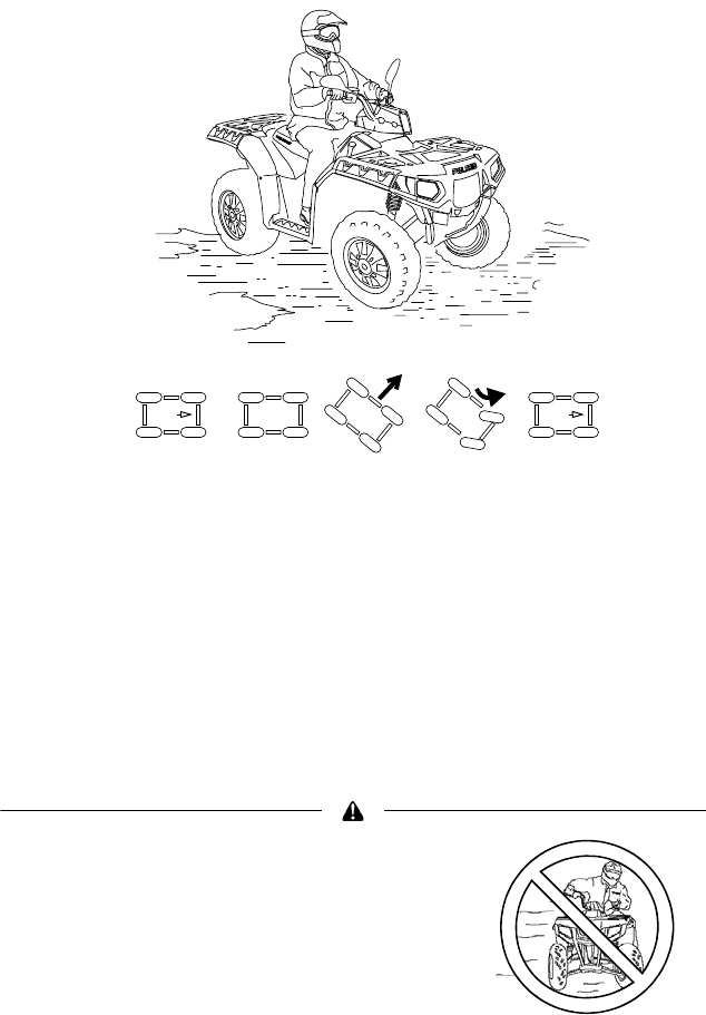 Page 50 of Polaris Offroad Vehicle 550 XP User Guide