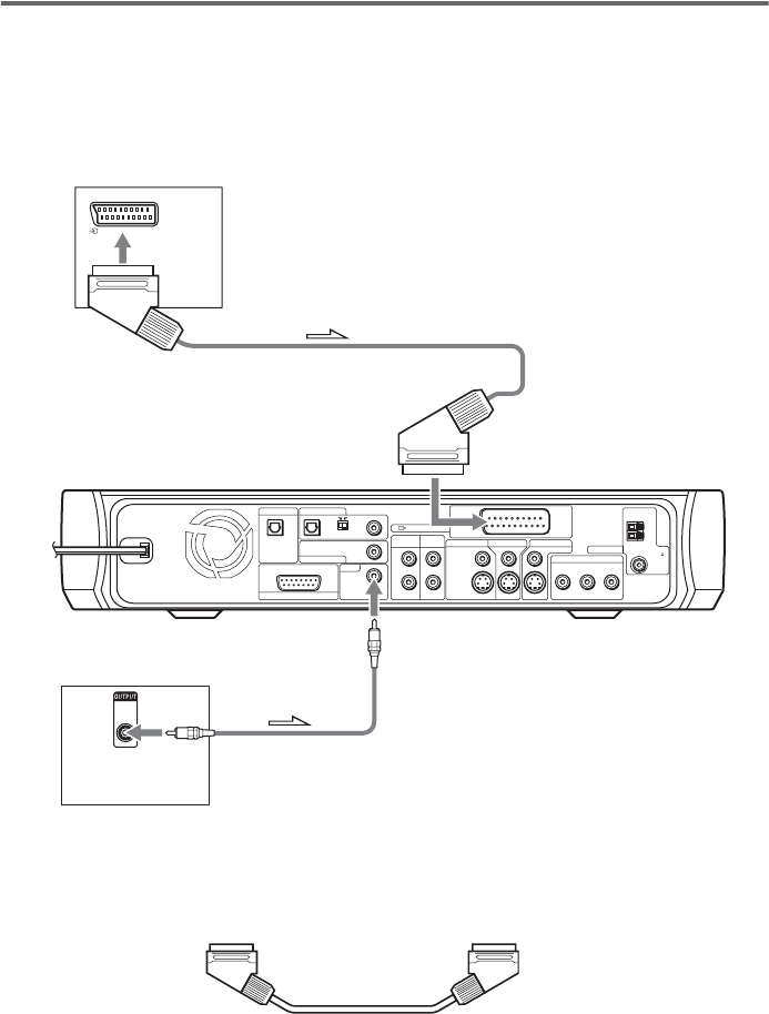 Page 24 of Sony Home Theater System DAV X1G User Guide