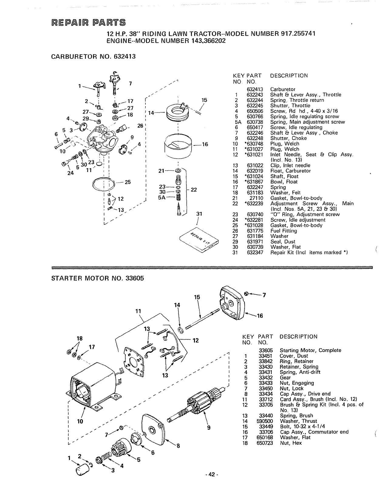 Page 42 of Sears Lawn Mower 917.255741 User Guide
