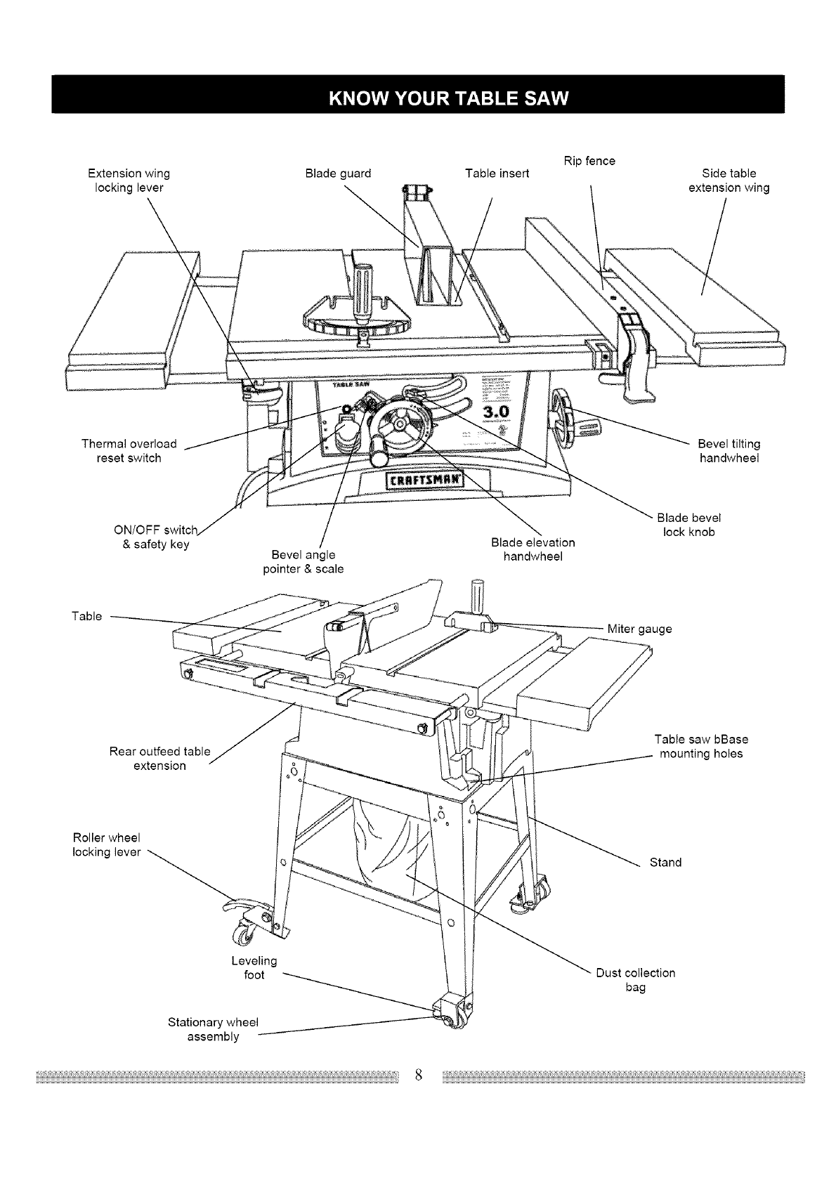 Page 8 of Craftsman Saw 137.248830 User Guide