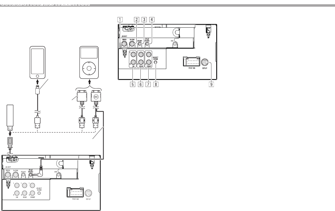 Page 56 of Kenwood Car Video System DDX310BT User Guide