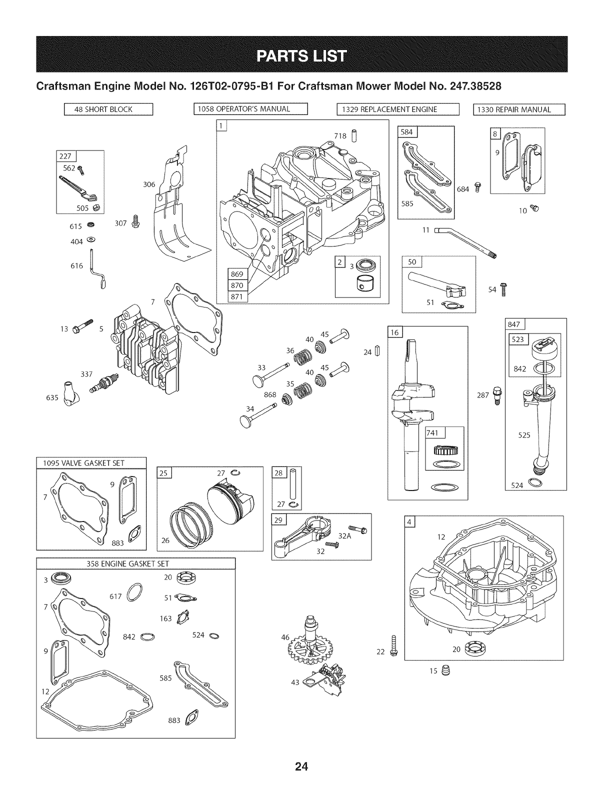 Page 24 Of Craftsman Lawn Mower User Guide