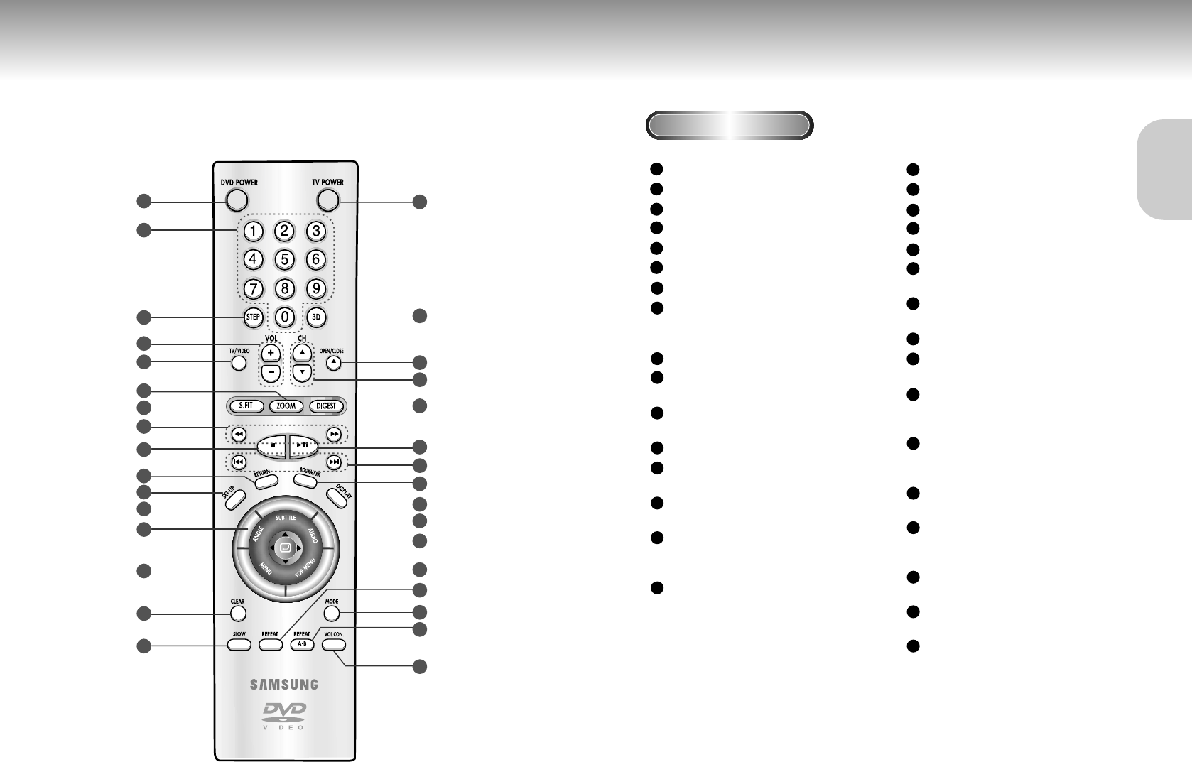 Page 6 of Samsung DVD Player M301 User Guide