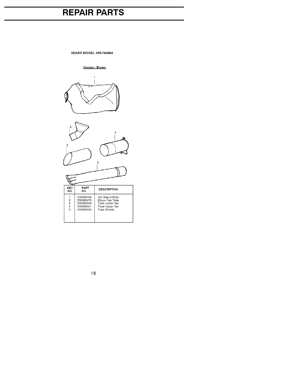 Page 18 of Craftsman Blower 358.794964 User Guide