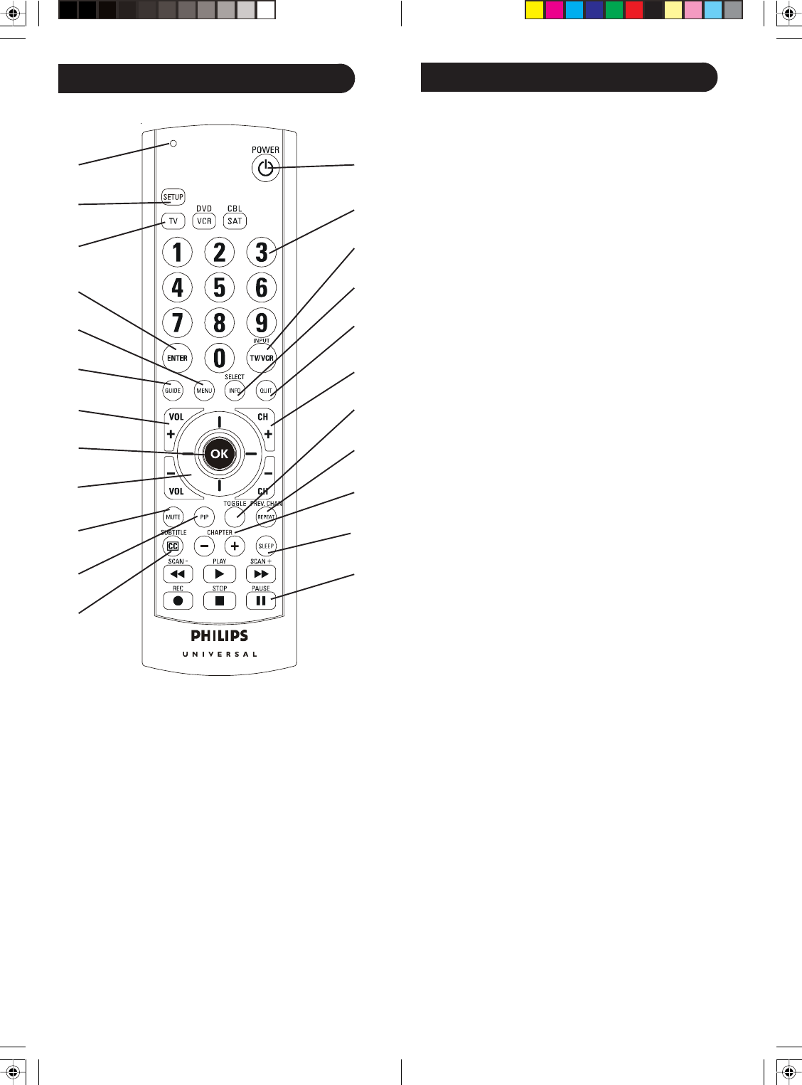 Page 3 of Philips Universal Remote SRU3003/27 User Guide
