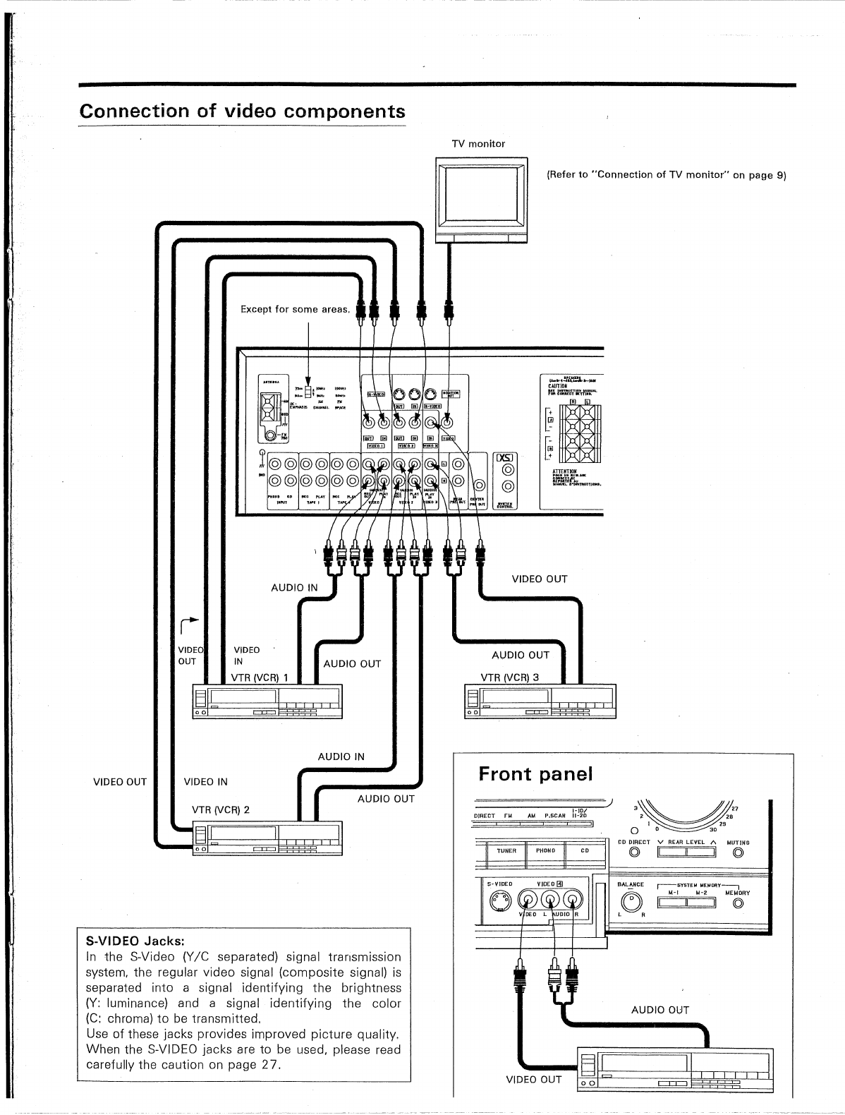 Page 7 of Kenwood Stereo Receiver KR-V9020 User Guide