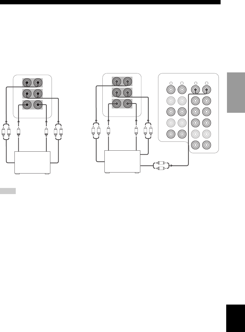 Page 21 of Yamaha Stereo Receiver RX-V2400 User Guide