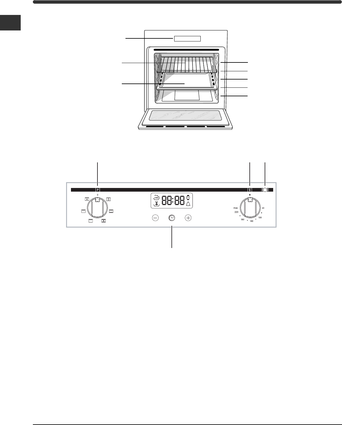Page 4 of Indesit Convection Oven CIMS 51 K.A IX GB User
