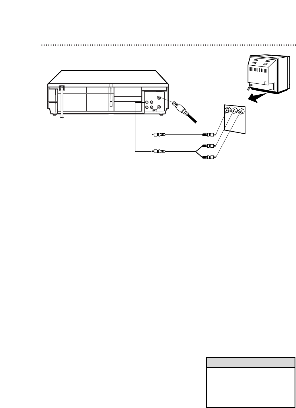 Page 4 of Magnavox VCR VCRVR400BMG User Guide