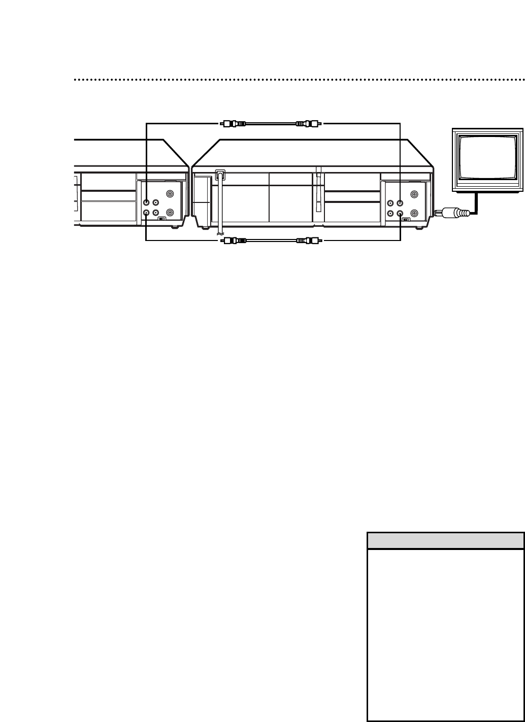 Page 7 of Magnavox VCR VCRVR400BMG User Guide