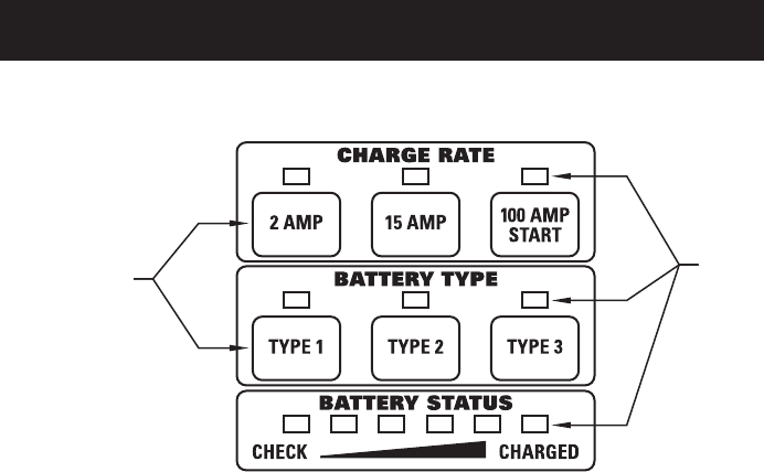 Page 7 of Sears Battery Charger 200.71224 User Guide