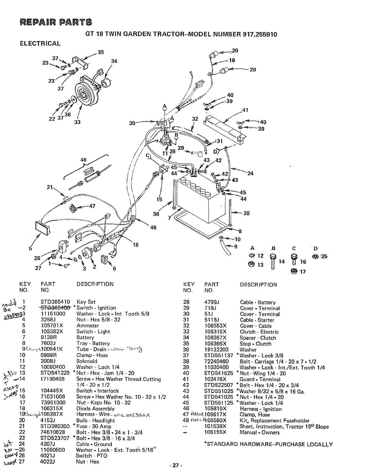 Page 27 of Sears Lawn Mower 917.25591 User Guide