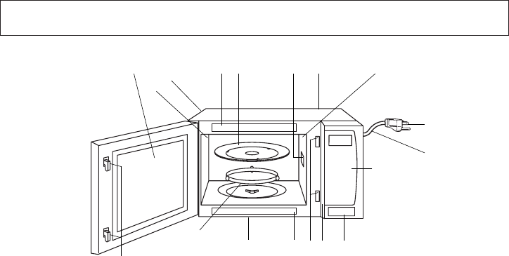 Page 11 of Panasonic Microwave Oven NN-SN960S User Guide