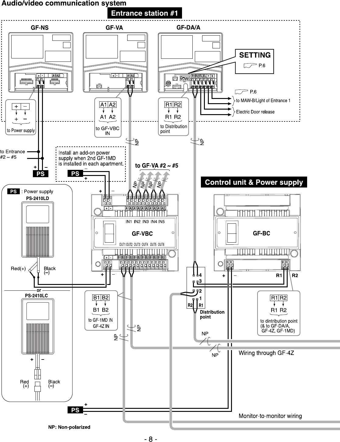 Page 8 of Aiphone Intercom System GF-1MD User Guide
