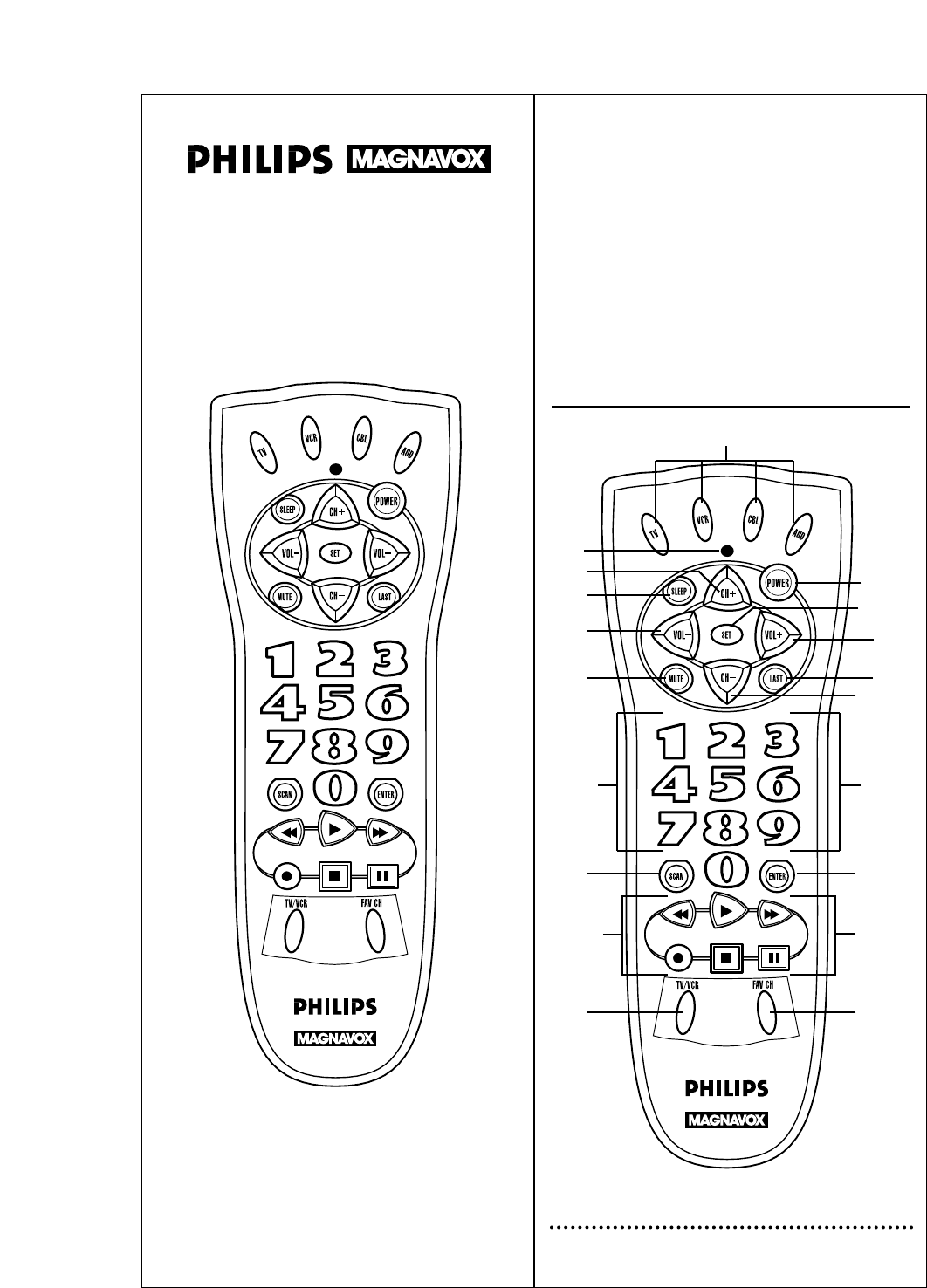 Philips universal remote cl032 manual