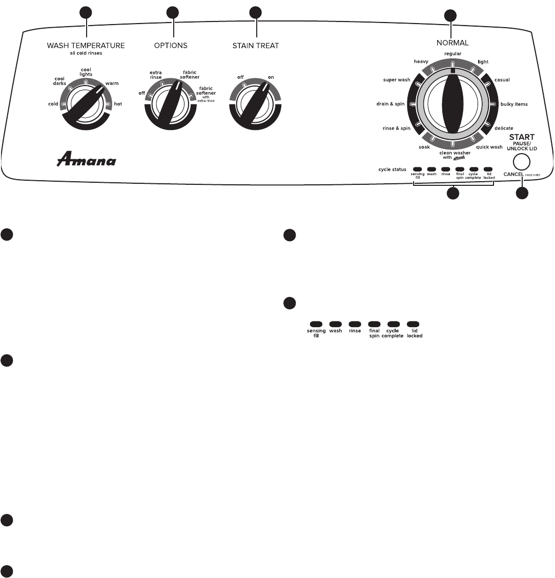 Page 4 of Amana Washer W10420474A User Guide