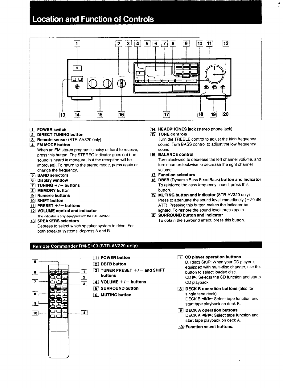 Page 3 of Sony Stereo Receiver STR-AV320 User Guide