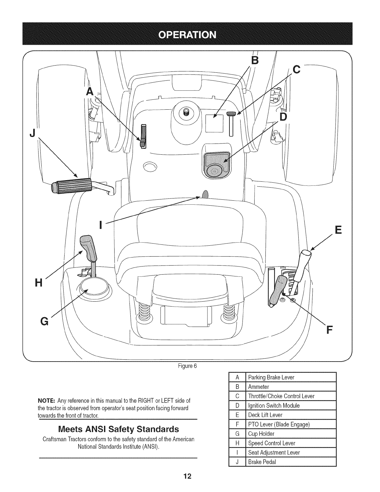Page 12 of Craftsman Lawn Mower 247.28905 User Guide